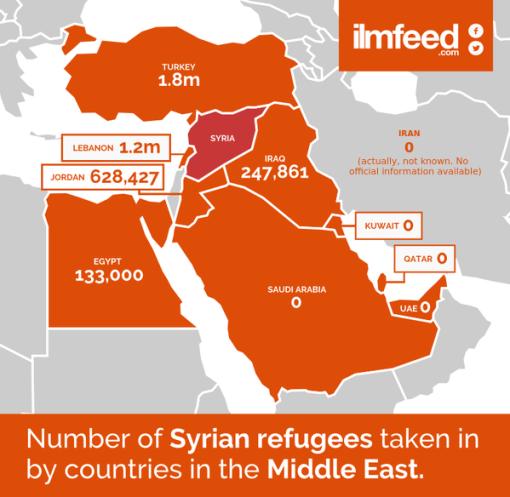 ai_gulf_refugees1a