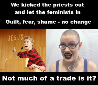 priests-feminists